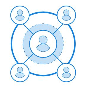 Nextcloud - community